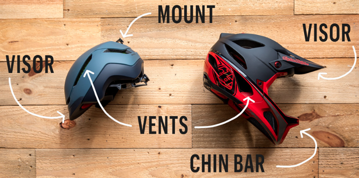 helmet diagram from REI