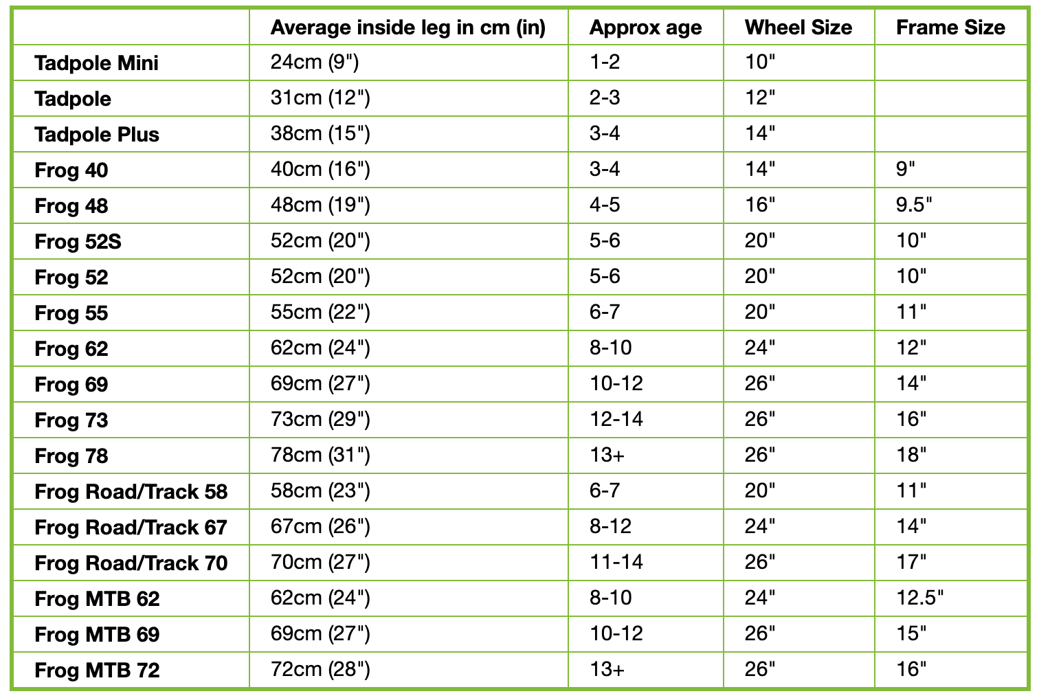 The Frog Kids Bike Sizing Guide
